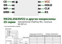 Внутрисхемное программирование W25Q128FVEIG