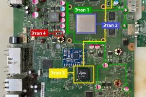 Xbox 360 Slim красный огонь по центру, доп.код 0033